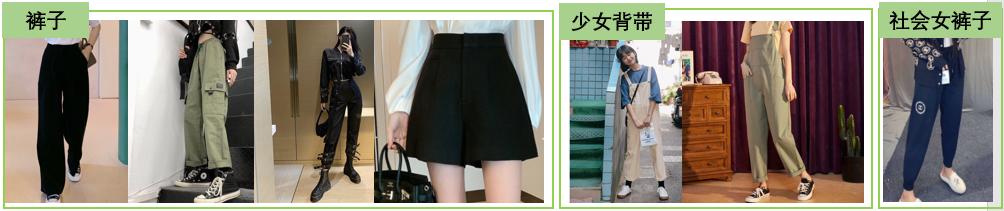 拼多多女装类目搜索产品关键词趋势